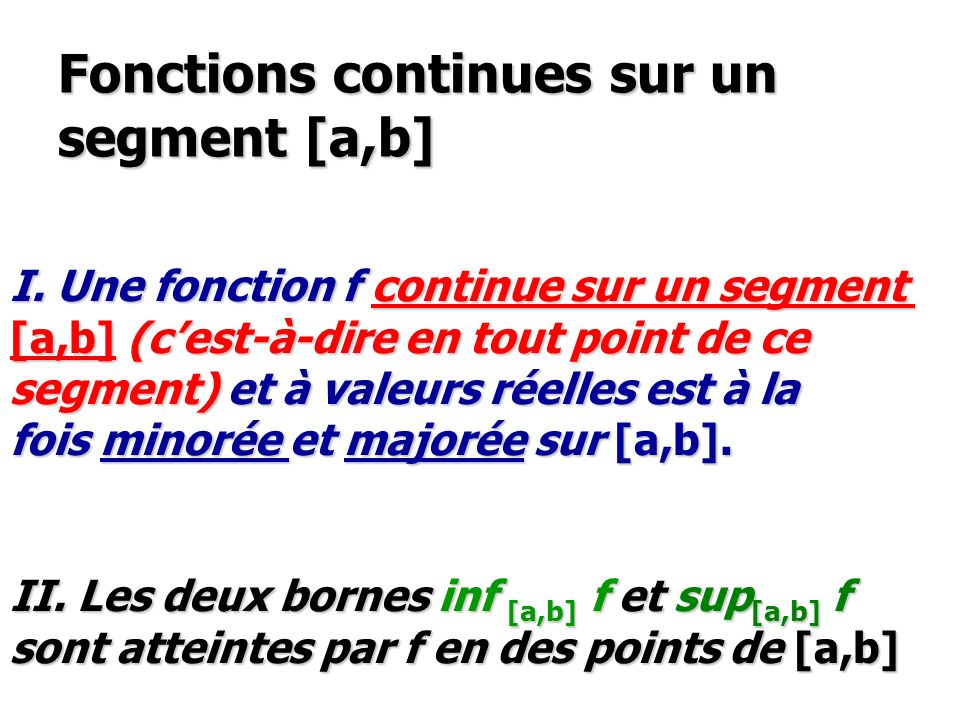 Fonctions continues sur un segment [a,b]